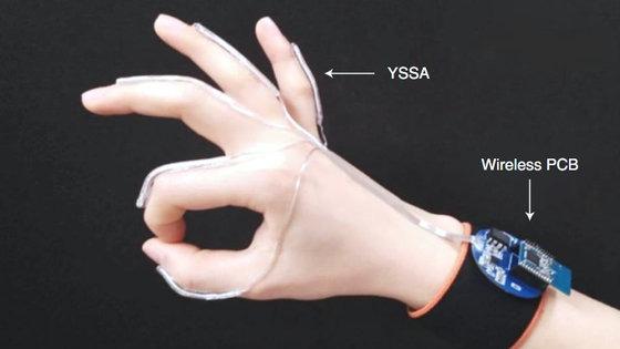 手話を音声化するデバイス