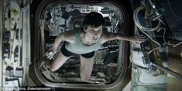 4.Gravity
